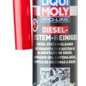 Additivo carburante
